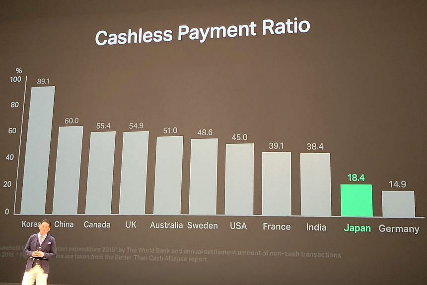 Mr Hisahiro Chofuku, chief operating officer of the Line Pay cashless payment service, announcing plans to popularise Line Pay contactless payment service to make Japan a more cashless society.