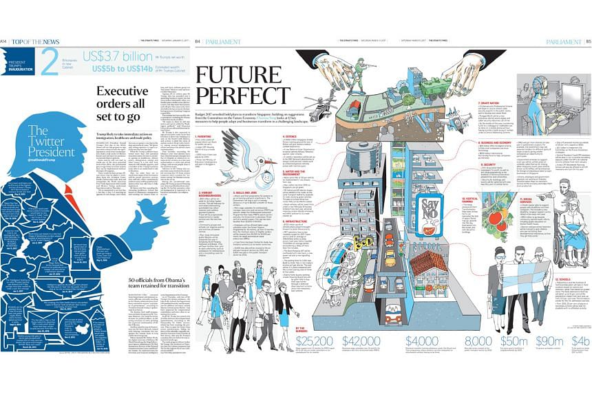 "The two designs - ""The Twitter President"" and ""Future Perfect"" - each took home an award of excellence at the Society for News Design's Best Of News Design creative competition."