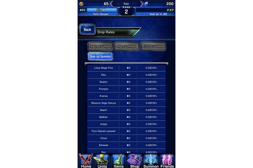 A screen showing the probability of getting rewards from Final Fantasy Brave Exvius' loot boxes on July 19, 2018.