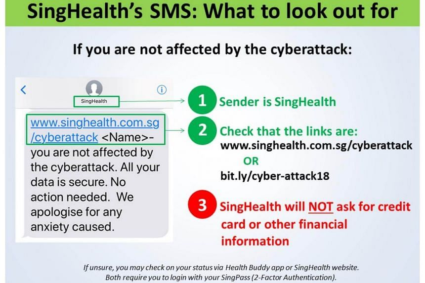 In a Facebook post, SingHealth said that recipients of the SMS notification should check the links and that the sender is SingHealth.