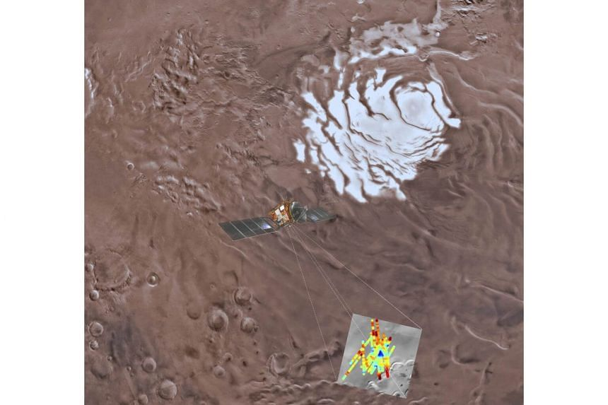 A view of the southern polar plain of Mars, with the Mars Express's color-coded findings superimposed at the site where they were detected.