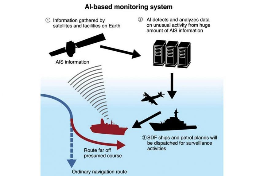 The system will analyse information automatically transmitted by radio from the Automatic Identification System onboard many ships.