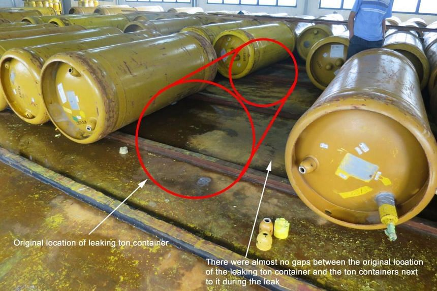 Investigations revealed that Chemical Industries (Far East) Limited had failed to maintain the integrity of the fusible plug of the container - called a tonne container - in which the chlorine was stored.