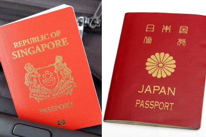 Japan edged ahead of Singapore after gaining visa-free access to Myanmar. The two were previously tied for top spot.