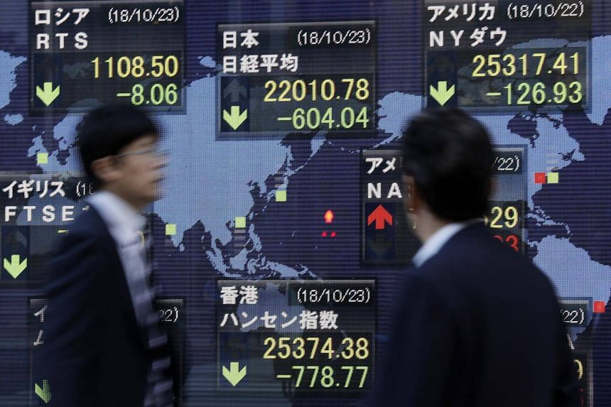 The benchmark Nikkei 225 index was down 3.19 per cent or 706.12 points to 21,386.06 shortly after the open.