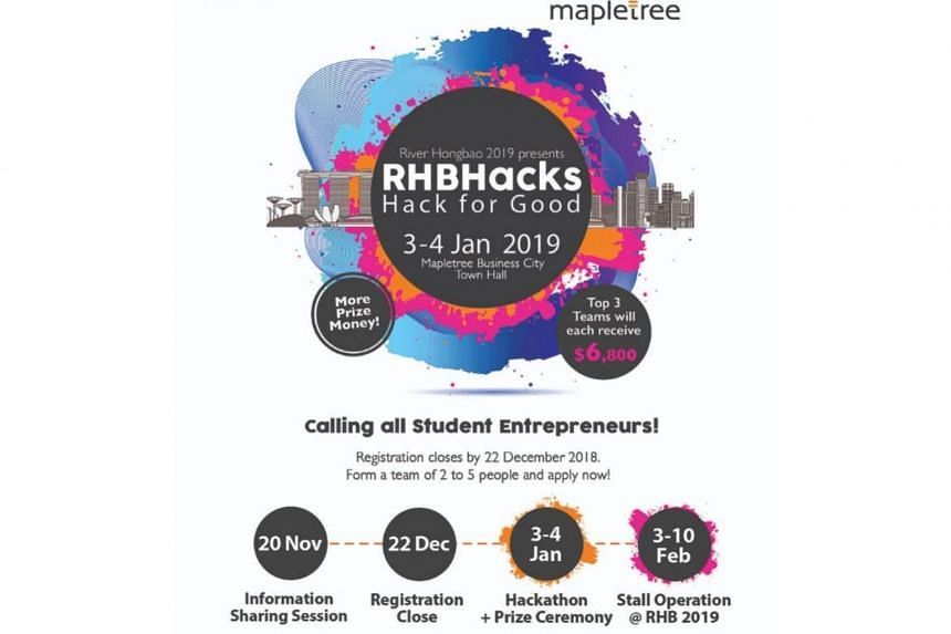 Shortlisted teams will be mentored by a retail expert from Mapletree Investments, a real estate development, investment, capital and property management company headquartered in Singapore.
