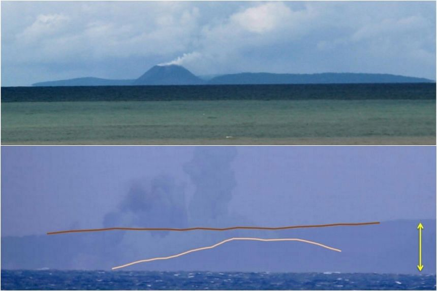 (Top) Anak Krakatau, before the Dec 22 eruption. The relatively flat background is Sertung island. (Above) After the Dec 22 eruption, Anak Krakatau (pink line) is lower than Sertung island (red line). Yellow arrow is the height of Sertung island.