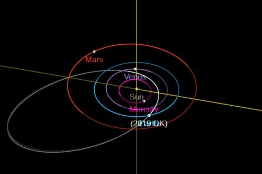 Earth has near-miss with asteroid that snuck up on