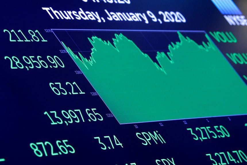A screen displays the Dow Jones Industrials Average after the close on the floor in US on Jan 9, 2020.