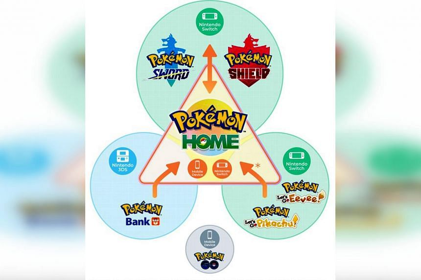 This new service allows players of the main Pokemon games to store and transfer their favourite Pokemon back and forth from other games.