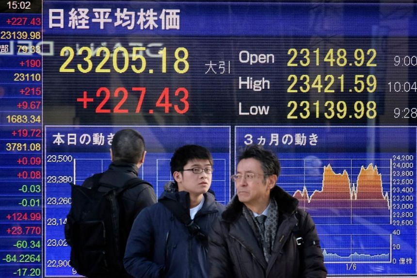 Australian shares were up 0.27 per cent, while Japan's Nikkei stock index rose 0.45 per cent.