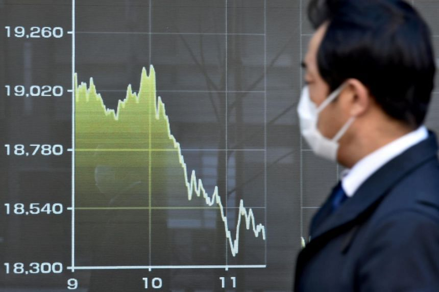 Nikkei futures were 10.88 per cent lower in late New York trade.