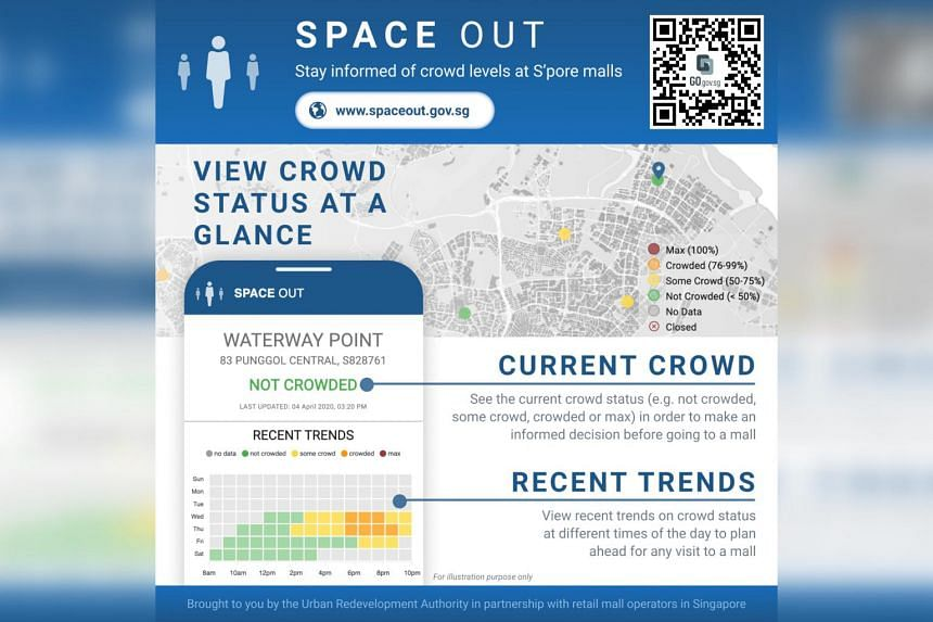The website provides regular updates to users based on data from retail malls on shopper traffic.