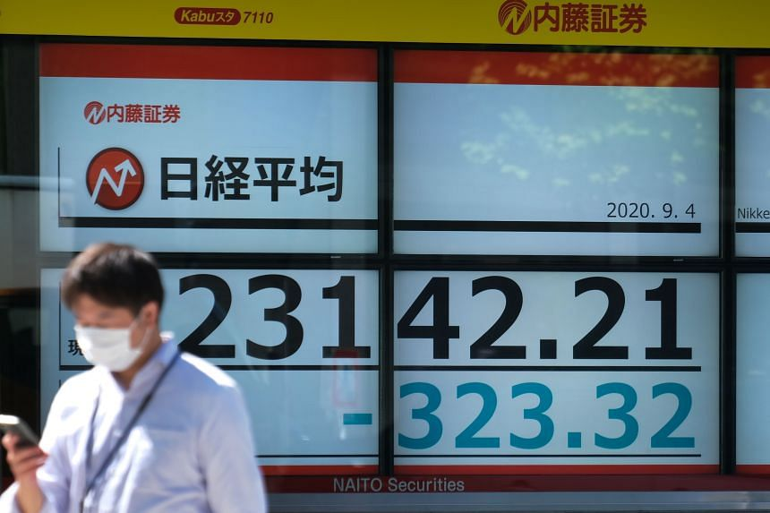 Japan's Nikkei shed 0.7 per cent.