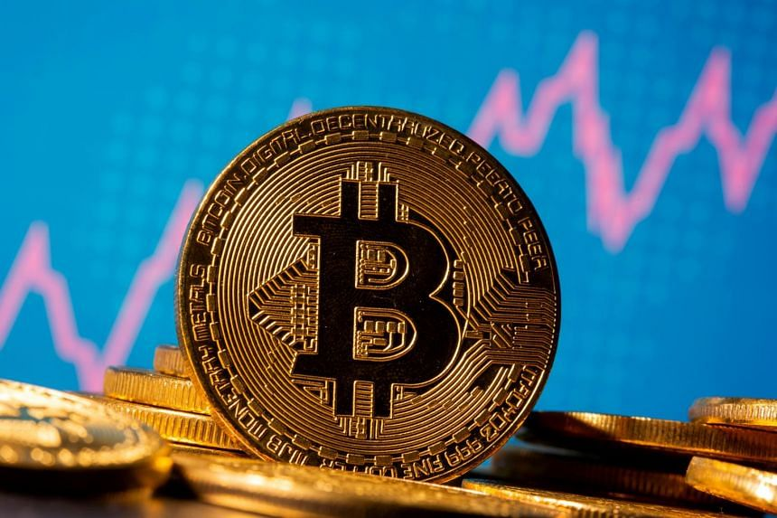 Bitcoin's market capitalisation is currently only 3.1 per cent the size of gold.