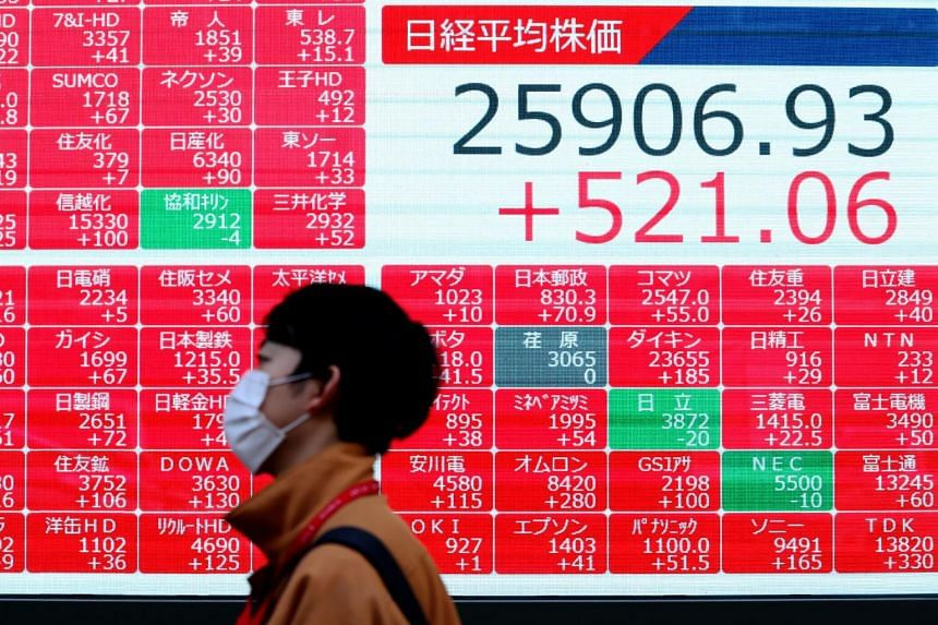 Japan's Nikkei was up 1.34 per cent while South Korea was up 1.5 per cent.