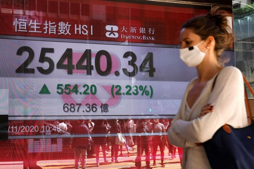 The Hang Seng Index has gained 10 per cent in 2021 for its best start since 1985.