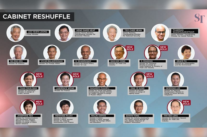PM Lee Hsien Loong announced a reshuffle of his Cabinet on April 23, 2021.