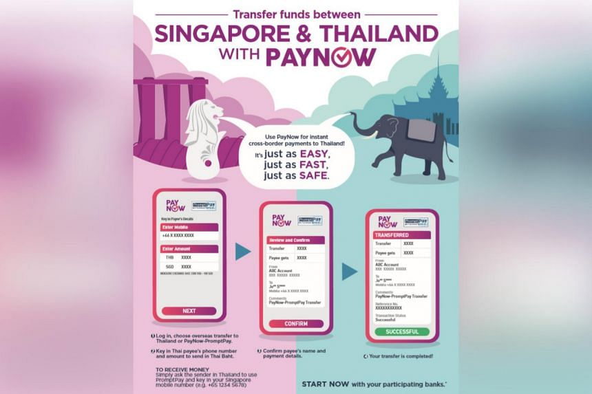 The PayNow-PromptPay linkage will allow customers of participating banks to transfer funds of up to $1,000 or 25,000 baht (S$1,060) daily across the two countries.