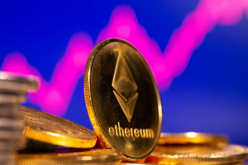 Ethereum, the second-largest coin by market capitalization, hit an all-time high of US$4,200.