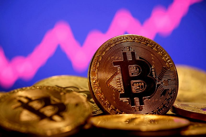 Bitcoin has dropped roughly 40 per cent from its record of almost US$65,000.