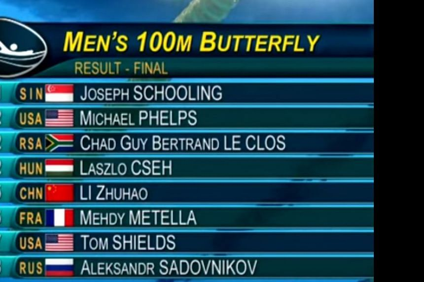 The leaderboard of the men's 100m butterfly final at the 2016 Rio Olympic Games.