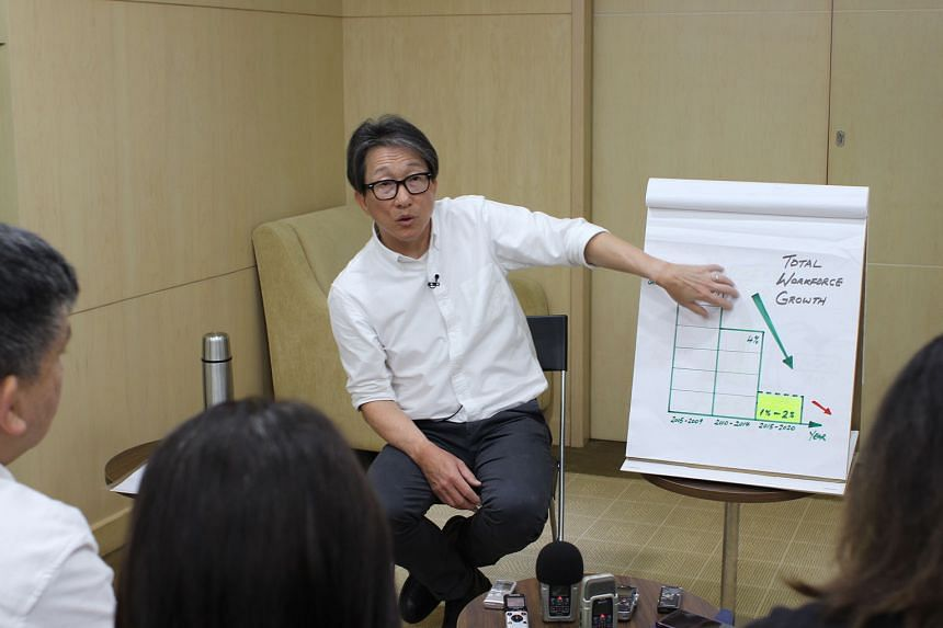 Mr Lim said at a press briefing yesterday that the slowing employment growth can be a bottleneck to economic growth, but added that companies have to learn to cope with this by raising productivity. He said foreign manpower growth will be capped at a