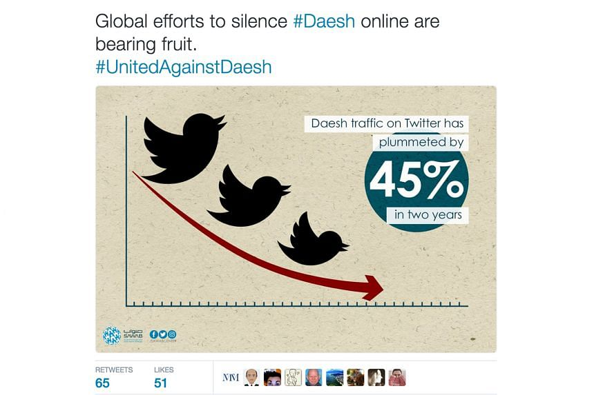 Twitter is closing accounts linked to terrorism.