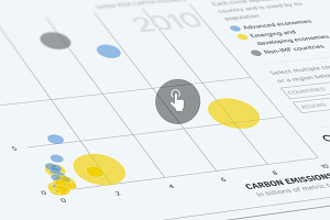 Five charts to show you what climate change looks like