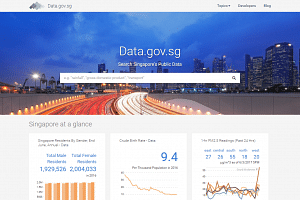 """The upcoming """"data sandbox"""" for the private sector will come under a new Data Innovation Programme Office set up to help companies turn their data into an asset."""