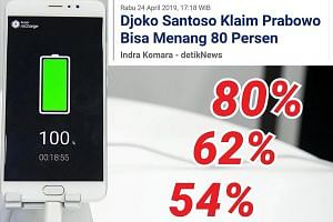 One meme depicts a mobile phone's battery at various stages of charging, reflecting Mr Prabowo Subianto's campaign chief Djoko Santoso's remarks that his boss could have won 80 per cent of the votes. The words translate to: