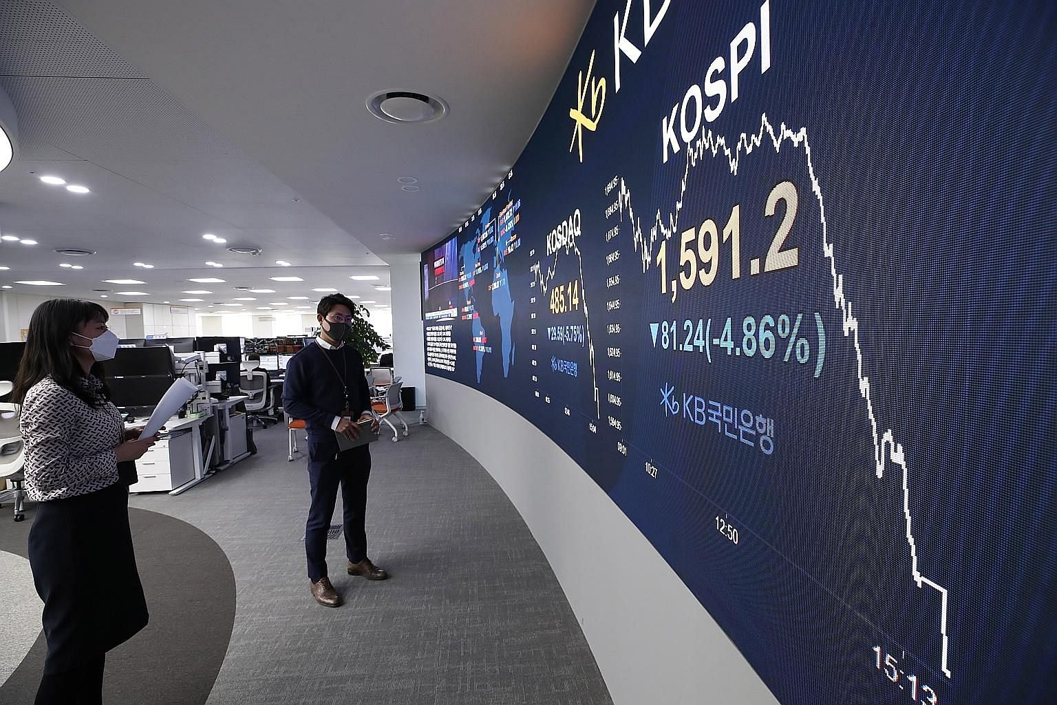 Dealers at KB Kookmin Bank, where an electronic signboard showed the benchmark Korea Composite Stock Price Index dropping for the sixth consecutive session on Wednesday. South Korea has warned of a global credit crunch and said it was setting up cris