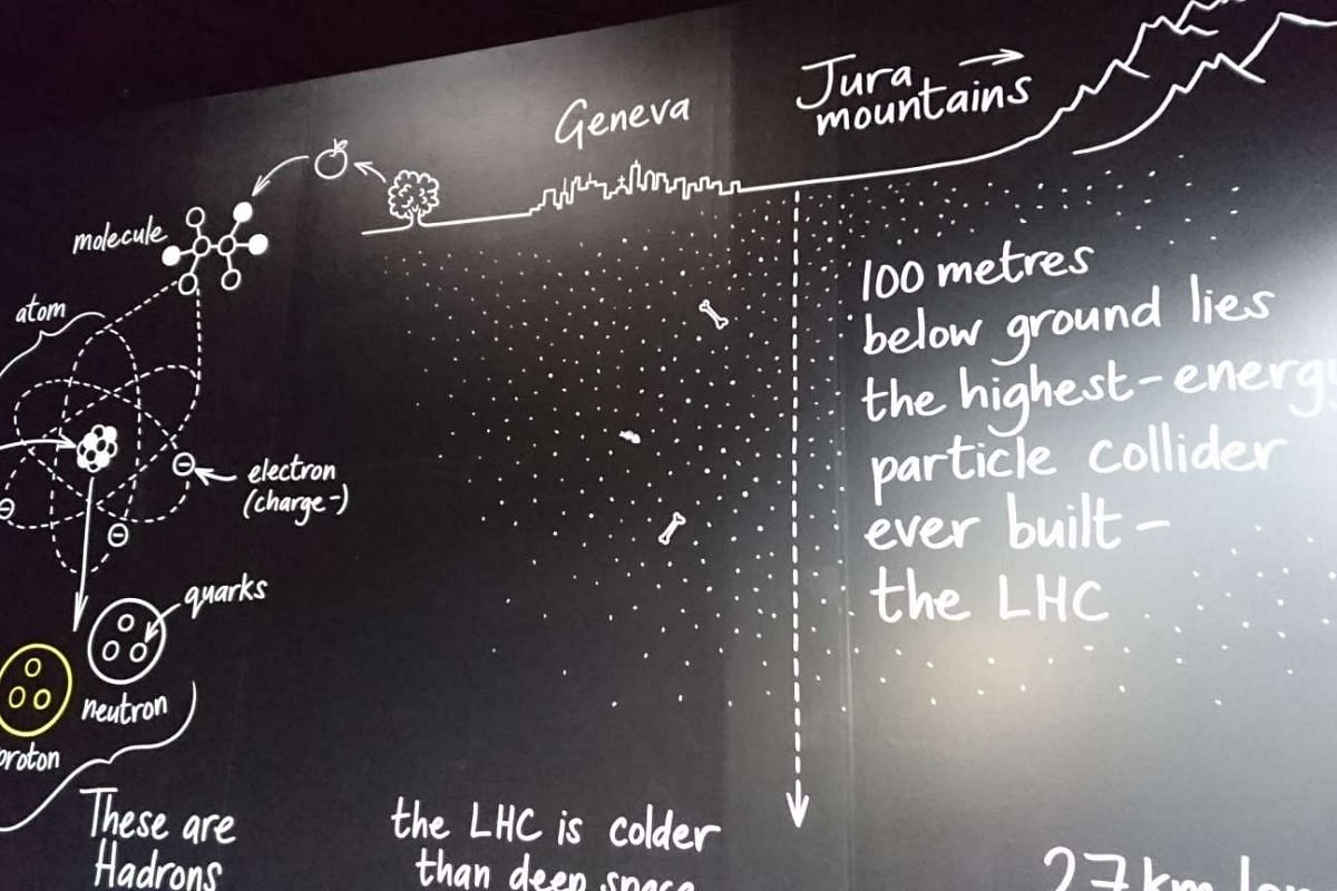 The award-winning exhibition by the London Science Museum, Collider.