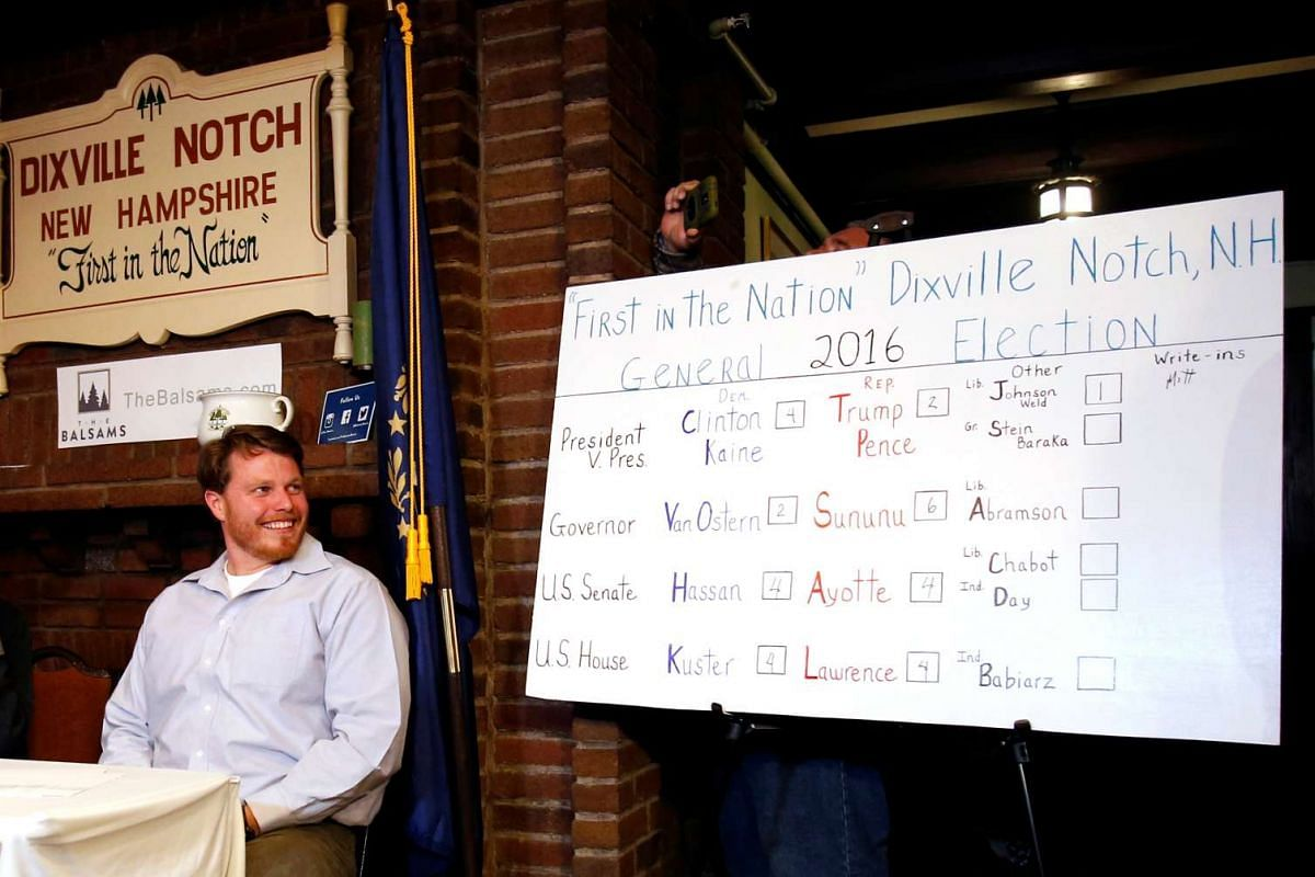 Clay Smith smiles as he looks over the final tally on the board after voting in the small village of Dixville Notch, New Hampshire, USA on Nov 8, 2016.