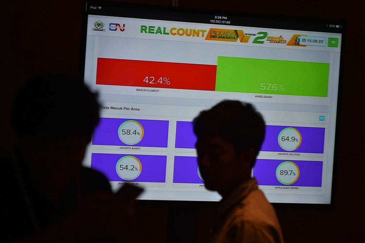 The incoming results of the Jakarta governor election is seen on a screen in Jakarta.