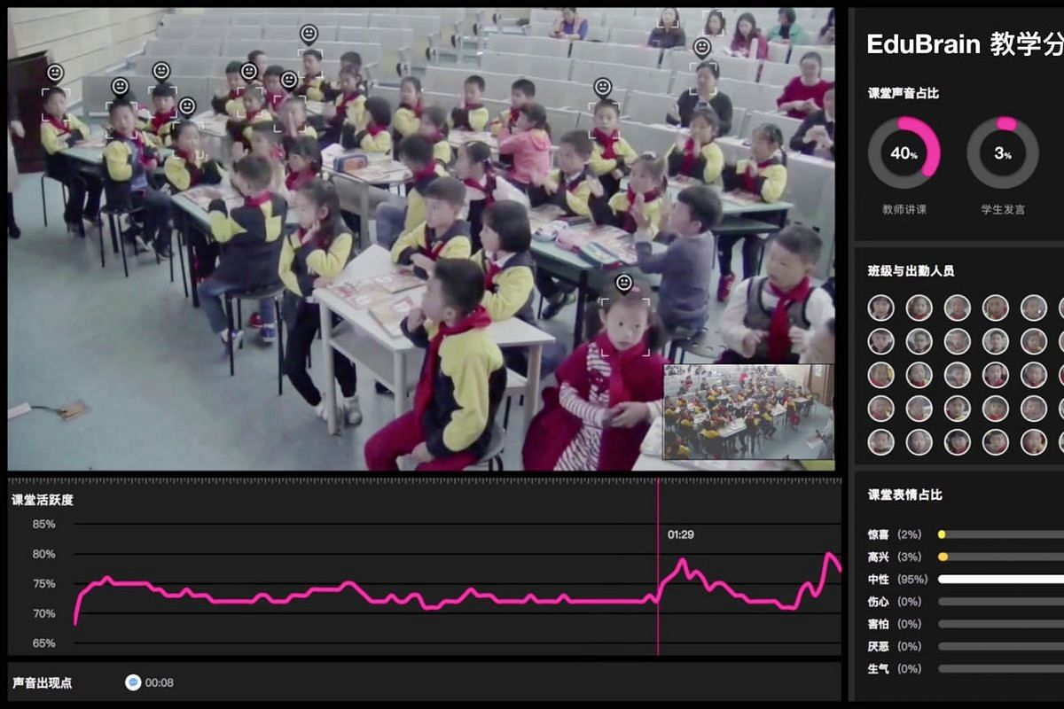 Liangxiang No. 4 Elementary School pupils gathering for morning assembly. The school is one of about 20 in China that uses the Edubrain AI system. The AI system uses facial recognition technology to check if pupils look happy, sad or have a neutral e