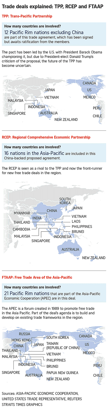 Tpp Rcep And Ftaap How The Trade Deals Differ East Asia News